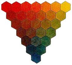Tobias Mayer's color triangle