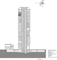 G-Tower,Section