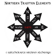 For Nordic Witches:  Based on the ancient Nordic creation myth of my Scandinavian and Germanic ancestors, this 9-fold Northern Tradition elemental model is explained further in Michael Kelly's Aegishmaljur, the Book of Dragon Runes. Additional Northern Tradition elemental information is from Edred Thorsson's Futhark, A Handbook of Rune Magic.