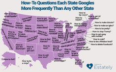 How-to questions that are popular in your state