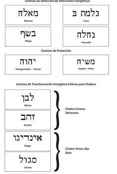 PÉNDULO HEBREO. (MAS INFORMACION) - CONEXIÓN UNIVERSAL