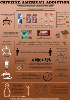 Caffeine: America's addiction. All the facts about caffeine you ever wanted to know.