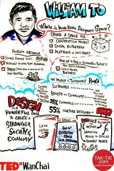 Tedx Graphic recording Tikkahun