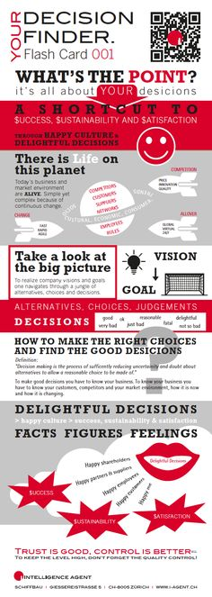FLASH CARD Everything you need to know about making the right decisions. What's The Point, Big Picture, Nice, Cards, Pictures, Photos, Photo Illustration, Map, Nice France