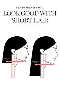 How to know if you'll look good with short hair in 2 seconds.