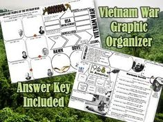 This front and back Graphic Organizer is packed full of information to assist students in reviewing concepts from the Vietnam War. I use this as a study guide for my unit (US History but could also work with World).Key Words:Ho Chi Minh, Diem, Eisenhower, Kennedy, Johnson, Nixon, Domino Theory, Korean War, China, Agent Orange.