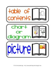 Common Core Non-Fiction Text Feature Poster freebies! | Reading ...
