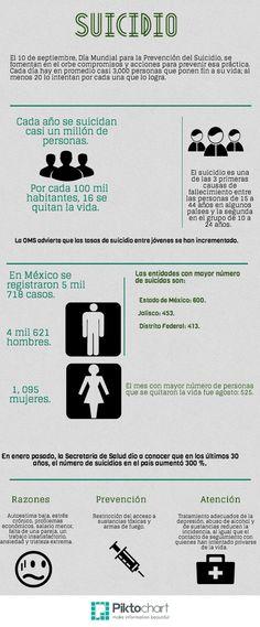 suicidio en #México 10 de septiembre, Día Mundial de prevención del suicidio