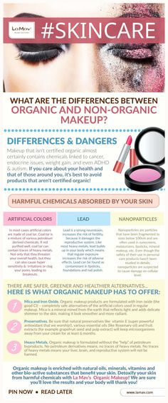 The Dangers Of Non Organic Makeup Infographic