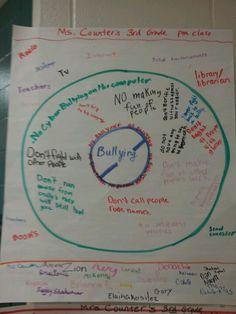 69 best teaching ideas images teaching ideas classroom ideas