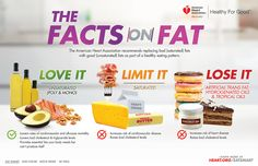 Good Fats vs Bad Fats How do we know what is and isn't healthy when it comes to fats? How do we compare good fats vs bad fats? What are healthy fats? What are good fats? Healthy Fats, Healthy Snacks, Healthy Eating, Clean Eating, Make Good Choices, Healthy Choices, Fat Burning Diet, American Heart Association, Eat Smart