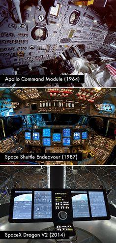 Evolucion de cabinas de transbordadores espaciales.