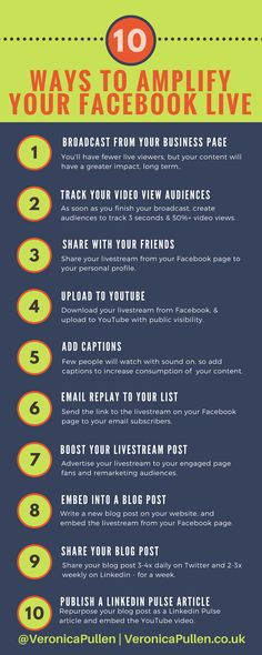 10 Ways to amplify Facebook Live Infographic