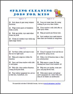 Free printable list of Spring cleaning jobs for kids (age-appropriate too!)