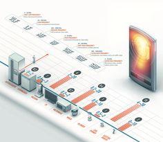 Radiation Infographic