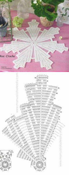 Crochet Stitches Chart, Crochet Motif Patterns, Crochet Doily Diagram, Crochet Symbols, Thread Crochet, Crochet Designs, Crochet Doilies, Filet Crochet, Diy Crochet Owl