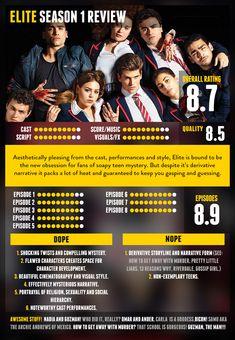 Tv Reviews, Season 1, It Cast, Teen, Teaching, Music, Books, Movie Posters, Musica
