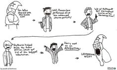 Dumbledore's Logic, I always wondered this...