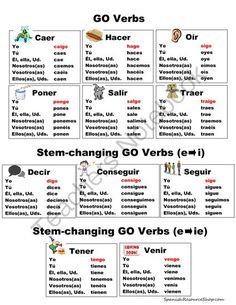 Spanish Irregular YO Verbs Conjugations Notes from Spanish the easy way! on TeachersNotebook.com -  (3 pages)  - Help your students keep track of all of the Spanish irregular YO verbs and their conjugations!  Included are the GO verbs, the GO verbs with stem changes, other irregular YO verbs such as dar, ver, etc. and last of all a look at Ir and Ser, which are comp