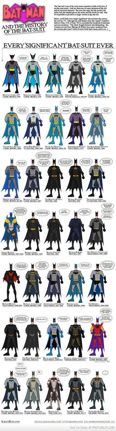 Batman And The History Of The Bat Suit