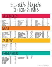 Air Fryer Cooking Times, Cooks Air Fryer, Chefman Air Fryer, Air Fryer Oven Recipes, Air Fryer Dinner Recipes, Deep Fryer Recipes, Convection Oven Recipes, Weight Watchers Points, Air Fryer Recipes Weight Watchers