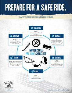 Pre Ride Checklist - By Rider Insurance