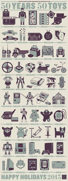 Most Popular Toys from the Last 50 Years (Infographic)