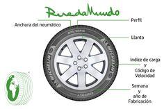 Le ayudamos en la lectura de su neumático|Neumático segunda mano|neumático de segunda mano|neumáticos baratos madrid|neumaticos km0|ruedas segunda mano