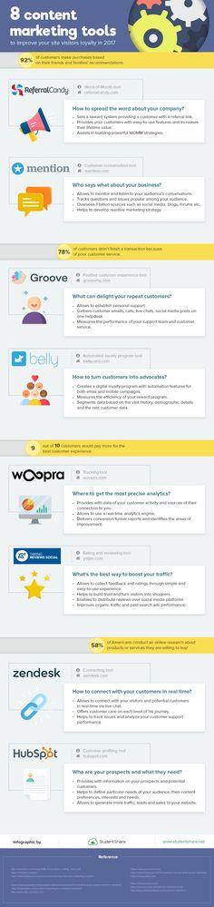 8 Content Marketing Tools To Improve Visitor Loyalty [Infographic] #DailyInfographic #contentmarketing Clique aqui http://www.estrategiadigital.pt/ferramentas-de-marketing-digital/ e confira agora mesmo as nossas recomendações de Ferramentas de Marketing Digital