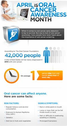 April is Oral Cancer Awareness Month. Here's an infographic with some interesting facts.