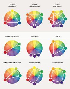 empower yourself with color psychology Colour Pallete, Colour Schemes, Color Trends, Mixing Paint Colors, Color Mixing Chart, Color Psychology Test, Color Palette Challenge, Color Harmony, Color Studies