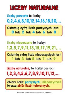 Liczby naturalne Math For Kids, Activities For Kids, Learn Polish, School Frame, Girls World, Algebra, Self Improvement, Einstein, Psychology