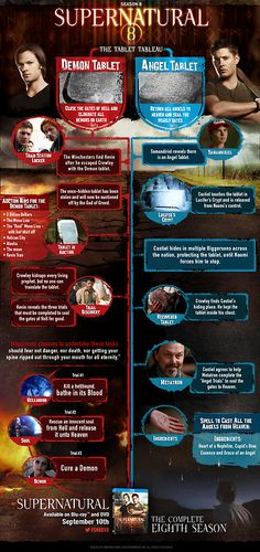 Supernatural season 8 is coming to DVD Sept. 10! This will give you just enough time to re-watch it 5 or 6 times to make sure youre ready for the Season 9 premiere Oct. 8! Heres a visual guide to you on your journey.