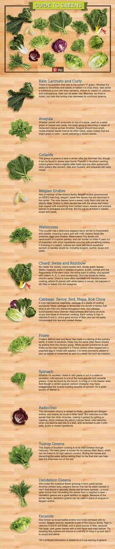 Guide to Greens.