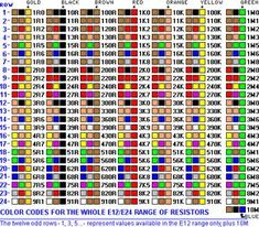 Welcome to Chapter In Chapter we will go through: Resistor Color Code Determine Needed Wattage for A Resistor Electronic Test Equipments Basics. Simple Electronics, Electronics Basics, Electronics Components, Electronics Projects, Led Projects, Electrical Projects, Componentes Smd, Electrical Circuit Diagram, Electronic Circuit Projects