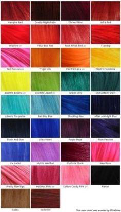 manic Panic Colours