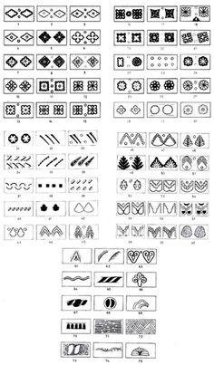 Batik Banten - Seni Budaya Lokal Yang Mendunia (Hari Batik Nasional) Batik Pattern, Pattern Art, Pattern Design, Indonesian Art, Batik Art, Different Art Styles, Presentation Design, Fashion Sketches, Drawing Reference