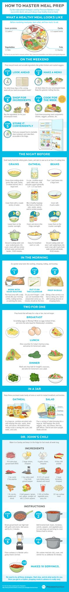 Meal prep in the healthiest, easiest way possible.