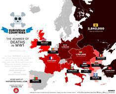 Deaths in WW1 by European Country