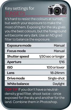 Best camera settings for sunsets free photography cheat sheet