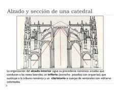 catedral de chartres corte transversal - Buscar con Google