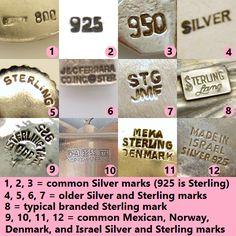 Vintage Jewelry Marks for Silver Purity - Great to know! #MyClassicJewelry