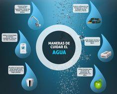 infografia-cuidar-el-agua