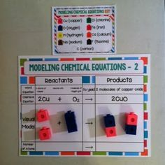Science Teaching Junkie: Modelling Chemical Equations