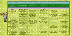 SUPER Frases idóneas para incluir en observaciones de boletas, expedientes, reportes y notas a padres de familia