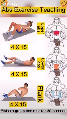 Workout Without Gym, Full Ab Workout, Abs And Cardio Workout, Small Waist Workout, Gym Workout Chart, Lower Belly Workout, Indoor Workout, Gym Workout Videos, Abs Workout Routines