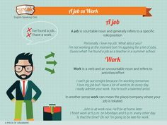 A job or a work? Job or work? Let's learn! Grammar Tips, Find A Job, How To Apply, Positivity, In This Moment, Let It Be, Learning, Words