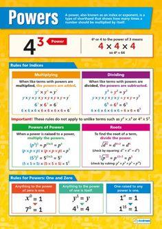 Measuring Chart for Math. 25 Measuring Chart for Math. Algebra Math Posters Gloss Paper Measuring X 23 Math Charts for the Classroom Math For Kids, Fun Math, Math Games, Math Tutor, Teaching Math, Gcse Maths Revision, Math Charts, Math Poster, Math Formulas