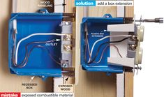 Recessing Boxes Behind the Wall Surface - Electrical boxes must be flush to the wall surface if the wall surface is a combustible material. Home Electrical Wiring, Electrical Projects, Electrical Outlets, Electrical Engineering, Wire Switch, Electric House, Electric Box, House Wiring, Home Fix