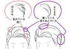 生え際のつむじを決めるがコツ! オールバックの描き方|イラストの描き方  オールバックヘアーを描く基本 3/3    How to Draw Men's Slicked back Hairstyles | Illustration Tutorial  The basics of slicked back hair 3/3
